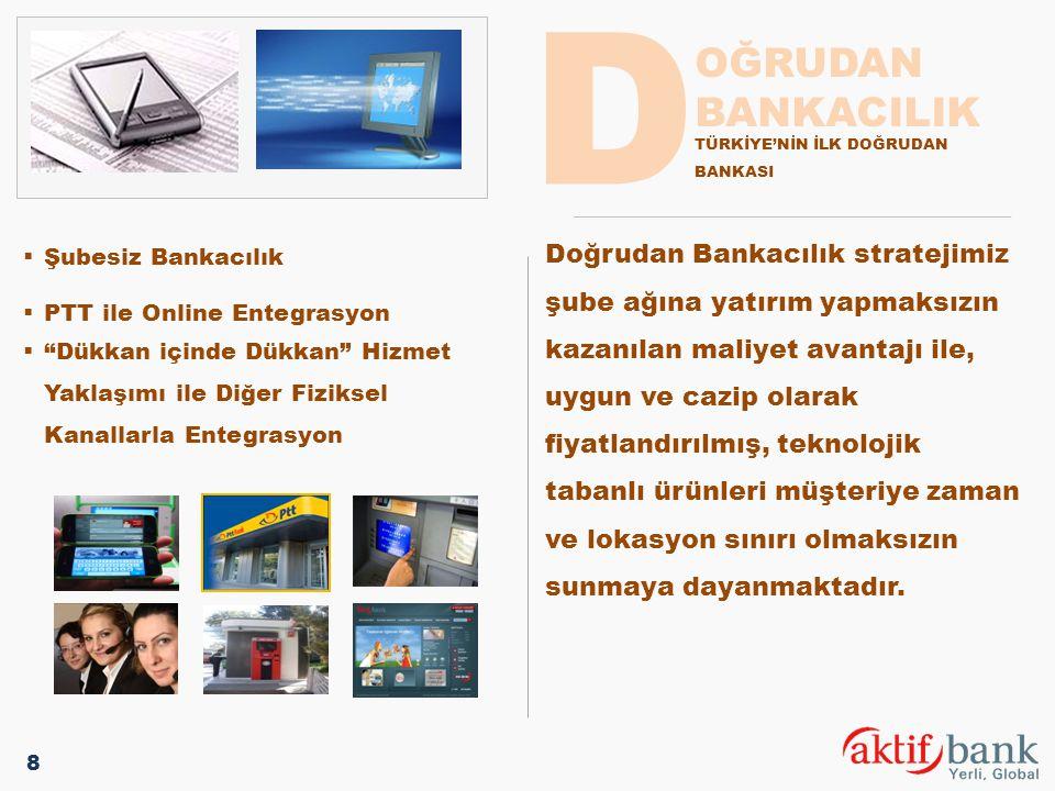 D OĞRUDAN. BANKACILIK. TÜRKİYE'NİN İLK DOĞRUDAN BANKASI.