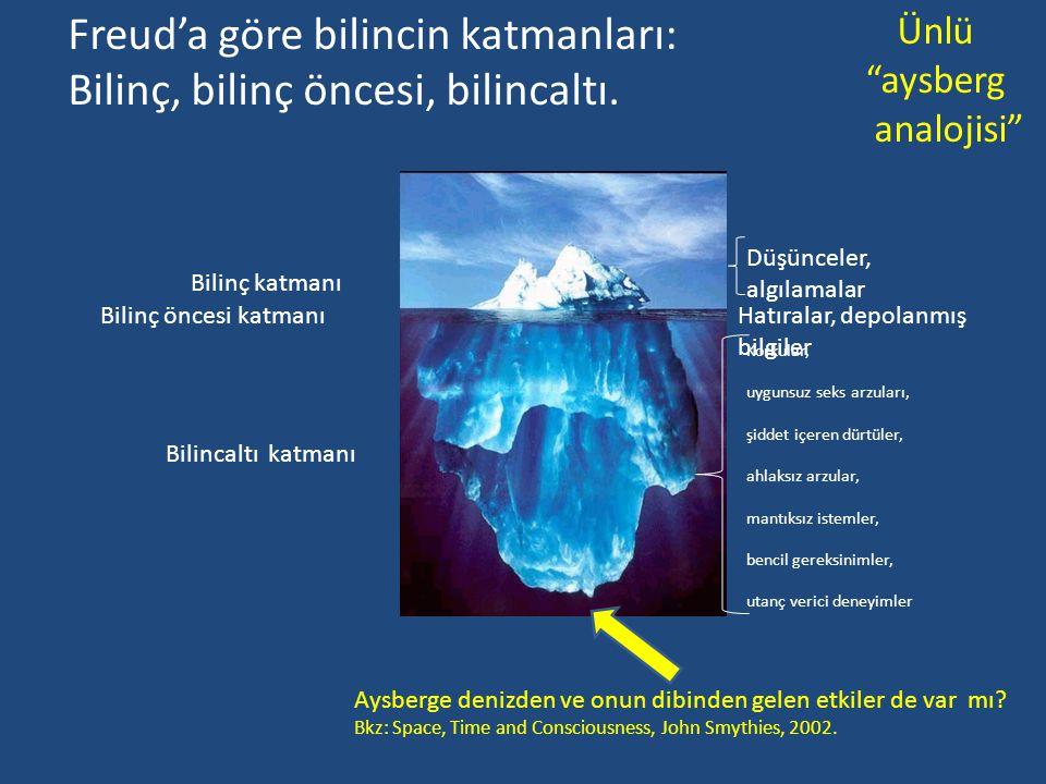 Freud'a göre bilincin katmanları: Bilinç, bilinç öncesi, bilincaltı.