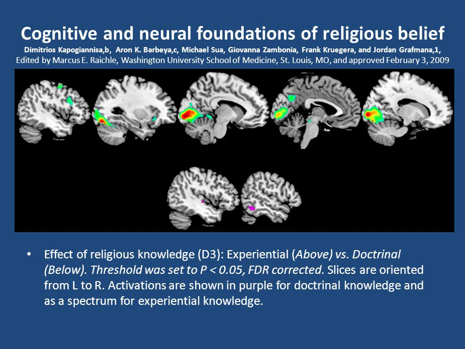 Cognitive and neural foundations of religious belief Dimitrios Kapogiannisa,b, Aron K. Barbeya,c, Michael Sua, Giovanna Zambonia, Frank Kruegera, and Jordan Grafmana,1, Edited by Marcus E. Raichle, Washington University School of Medicine, St. Louis, MO, and approved February 3, 2009