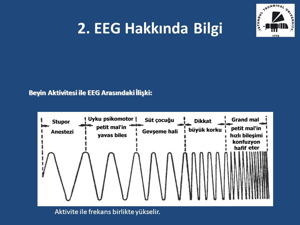 2. EEG Hakkında Bilgi Beyin Aktivitesi ile EEG Arasındaki İlişki:
