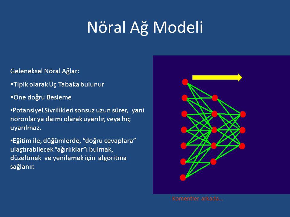 Nöral Ağ Modeli Geleneksel Nöral Ağlar: Tipik olarak Üç Tabaka bulunur