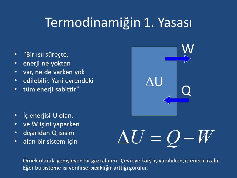 Termodinamiğin 1. Yasası