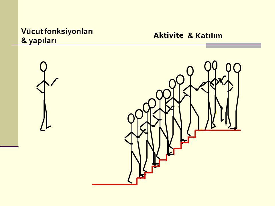 Vücut fonksiyonları & yapıları Aktivite & Katılım