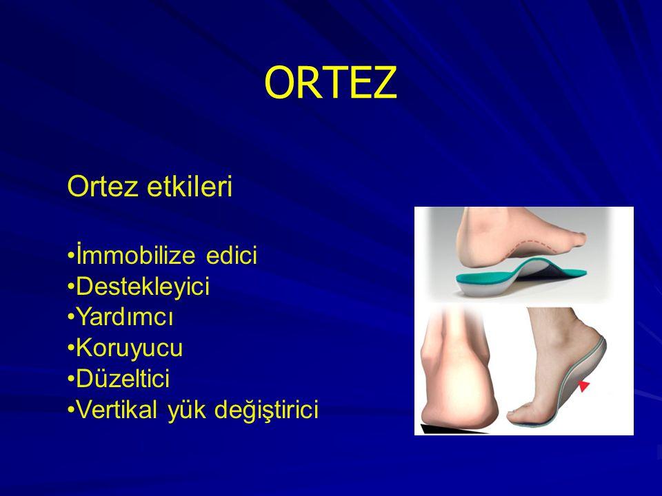 ORTEZ Ortez etkileri İmmobilize edici Destekleyici Yardımcı Koruyucu