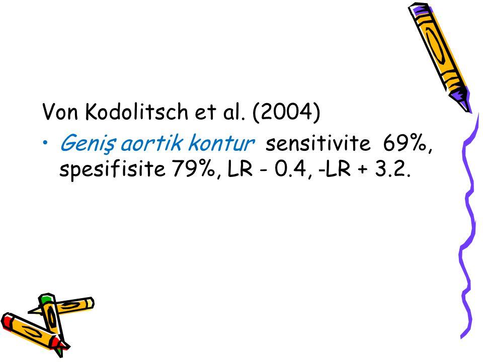 Von Kodolitsch et al.