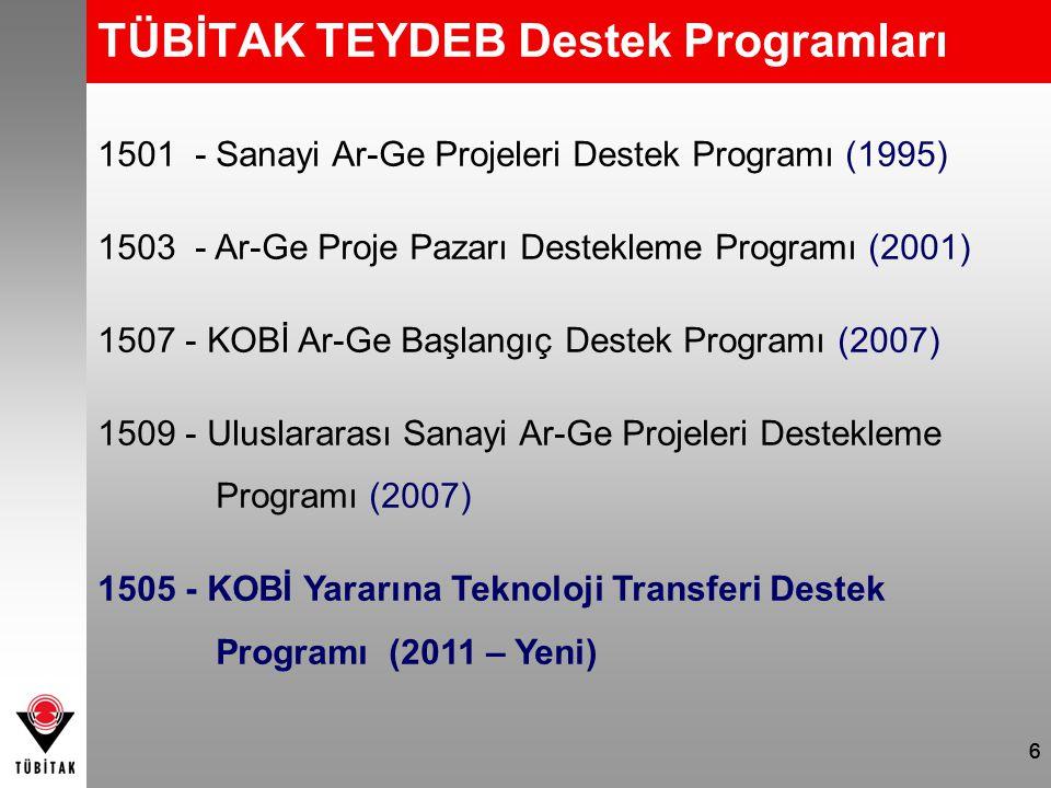 TÜBİTAK TEYDEB Destek Programları