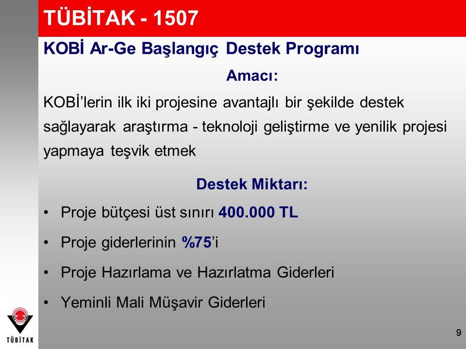 TÜBİTAK - 1507 KOBİ Ar-Ge Başlangıç Destek Programı Amacı: