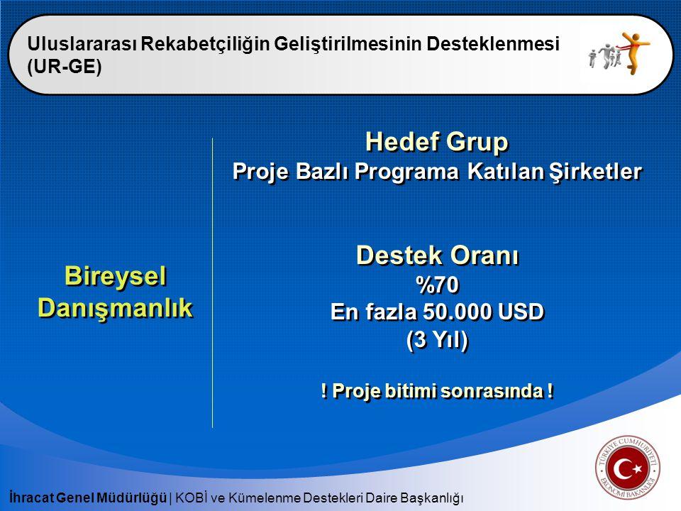 Proje Bazlı Programa Katılan Şirketler ! Proje bitimi sonrasında !