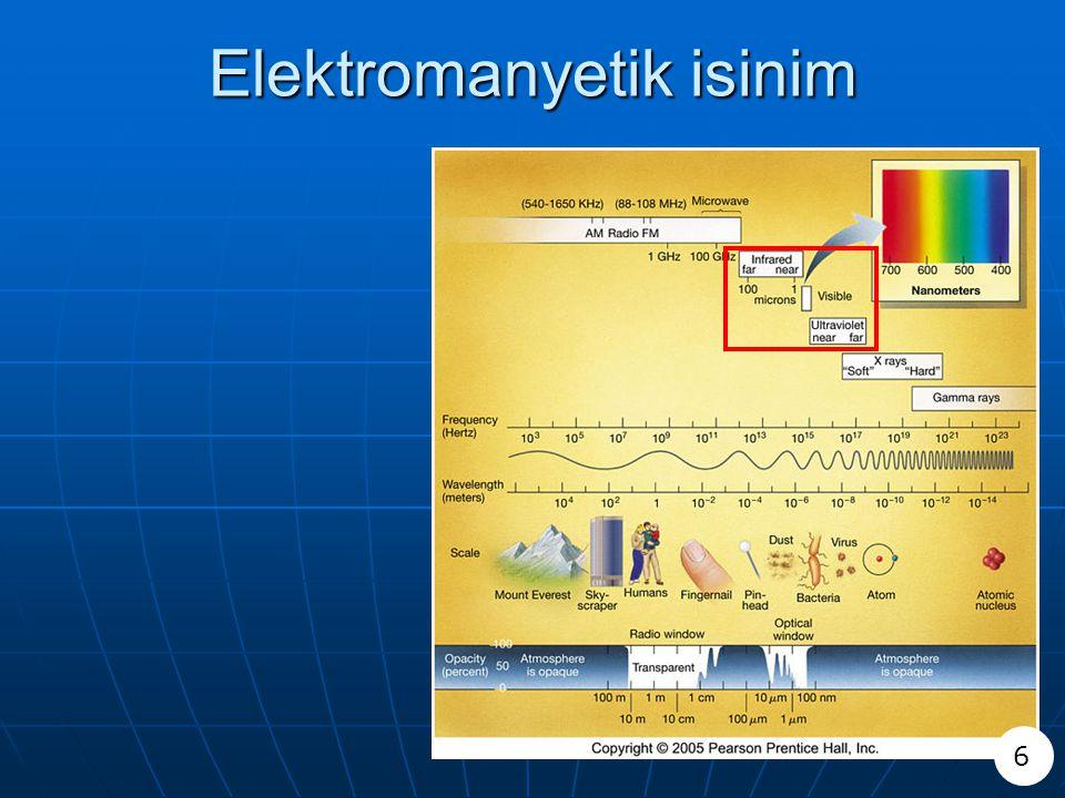 Elektromanyetik isinim