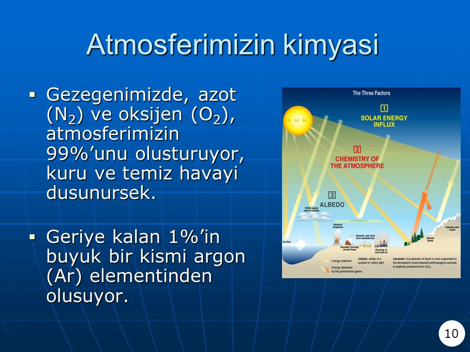 Atmosferimizin kimyasi
