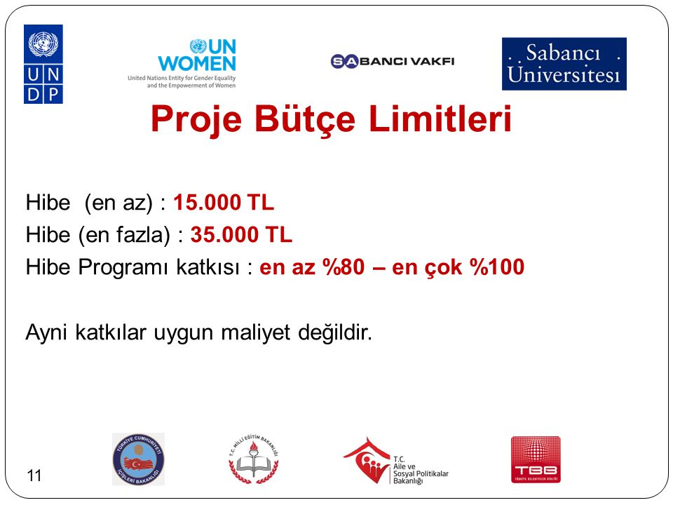 Proje Bütçe Limitleri