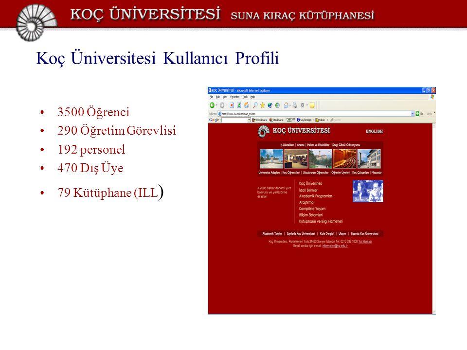Koç Üniversitesi Kullanıcı Profili