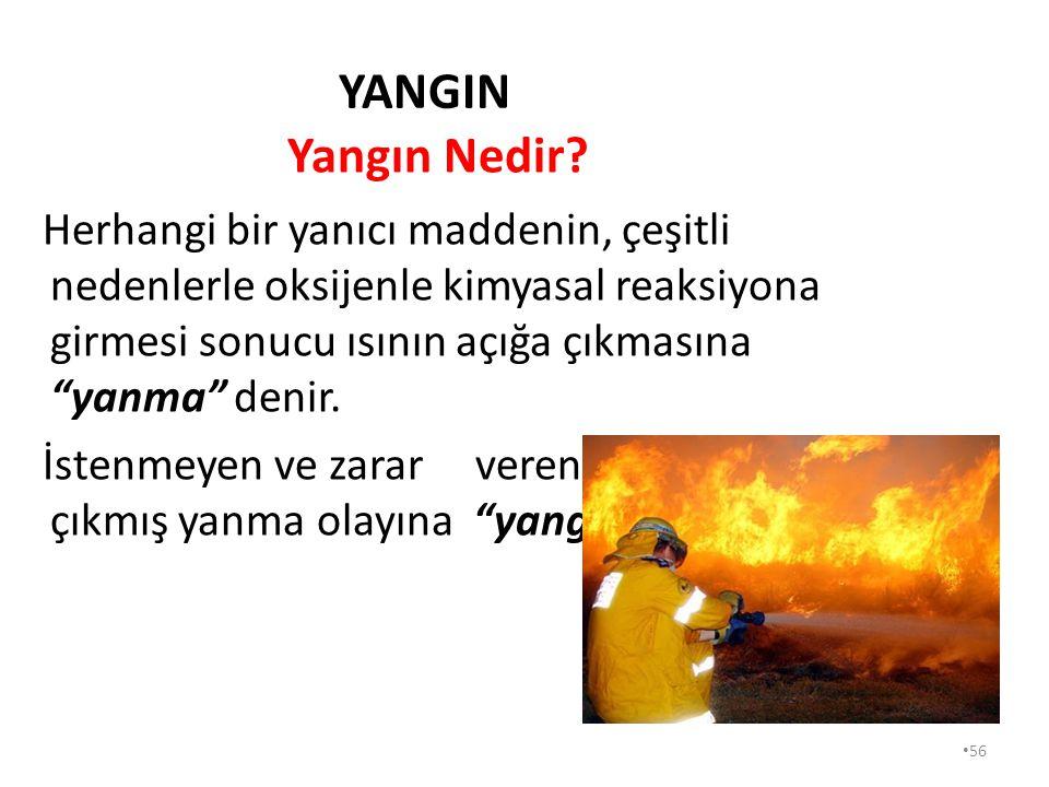 YANGIN Yangın Nedir