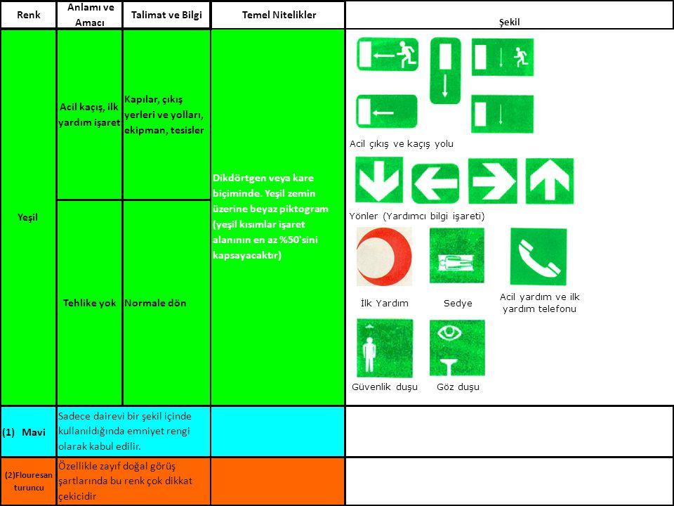 üzerine beyaz piktogram Yeşil (yeşil kısımlar işaret