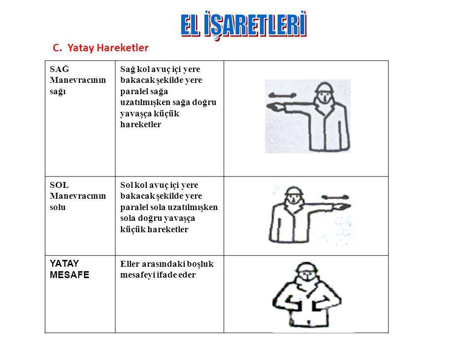 EL İŞARETLERİ C. Yatay Hareketler SAĞ Manevracının sağı