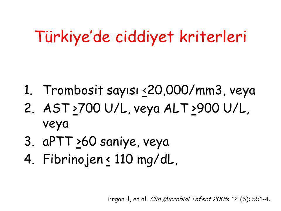 Türkiye'de ciddiyet kriterleri