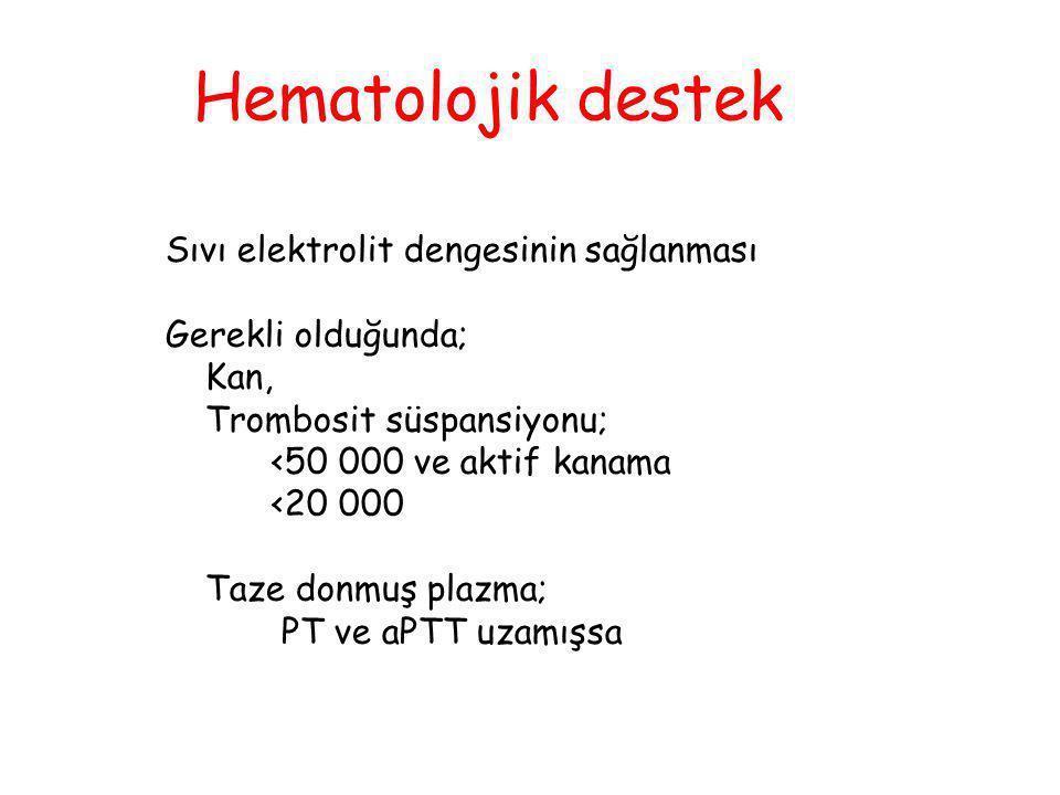 Hematolojik destek Sıvı elektrolit dengesinin sağlanması