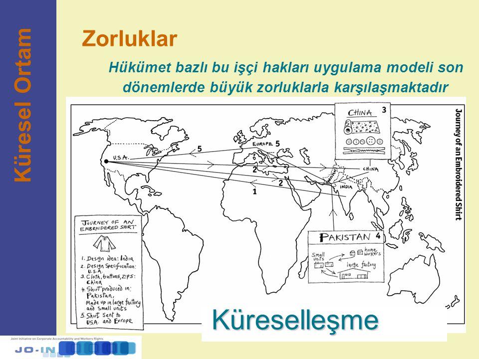 Küreselleşme Zorluklar Küresel Ortam