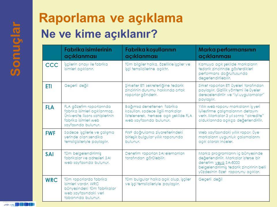 Raporlama ve açıklama Sonuçlar Ne ve kime açıklanır