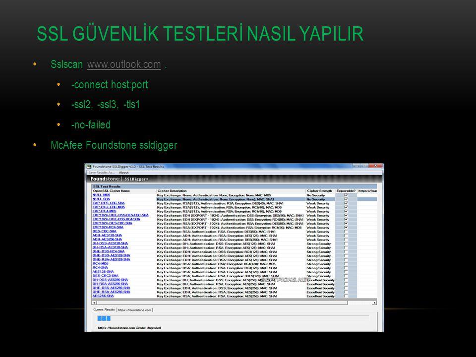 SSL GüvENLİK TESTLERİ NASIL YAPILIR