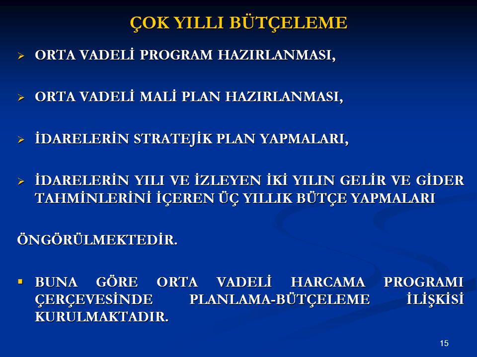 ÇOK YILLI BÜTÇELEME ORTA VADELİ PROGRAM HAZIRLANMASI,