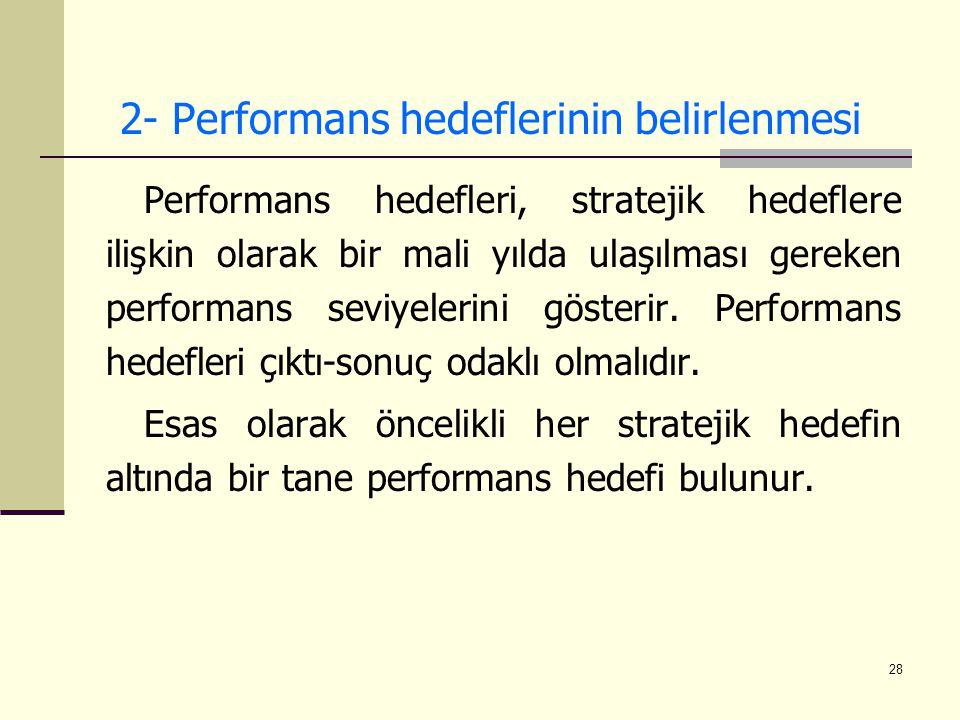 2- Performans hedeflerinin belirlenmesi