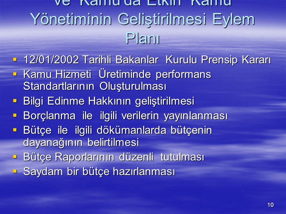 Türkiye'de Saydamlığın Artırılması ve Kamu'da Etkin Kamu Yönetiminin Geliştirilmesi Eylem Planı