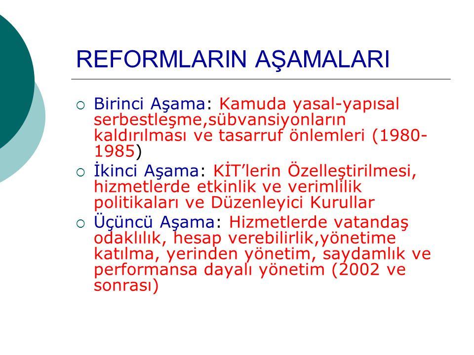 REFORMLARIN AŞAMALARI