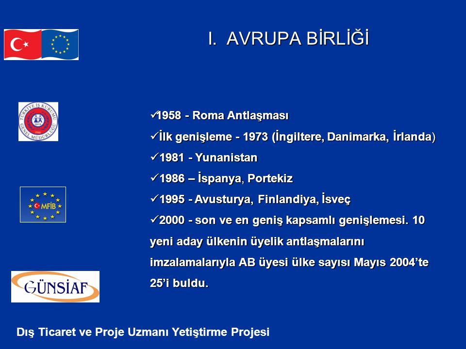 I. AVRUPA BİRLİĞİ 1958 - Roma Antlaşması