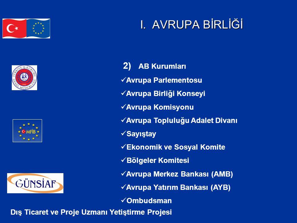 I. AVRUPA BİRLİĞİ 2) AB Kurumları Avrupa Parlementosu