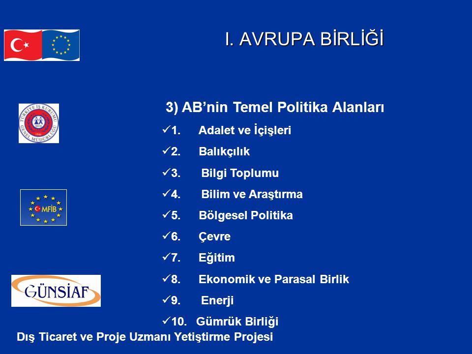 I. AVRUPA BİRLİĞİ 3) AB'nin Temel Politika Alanları