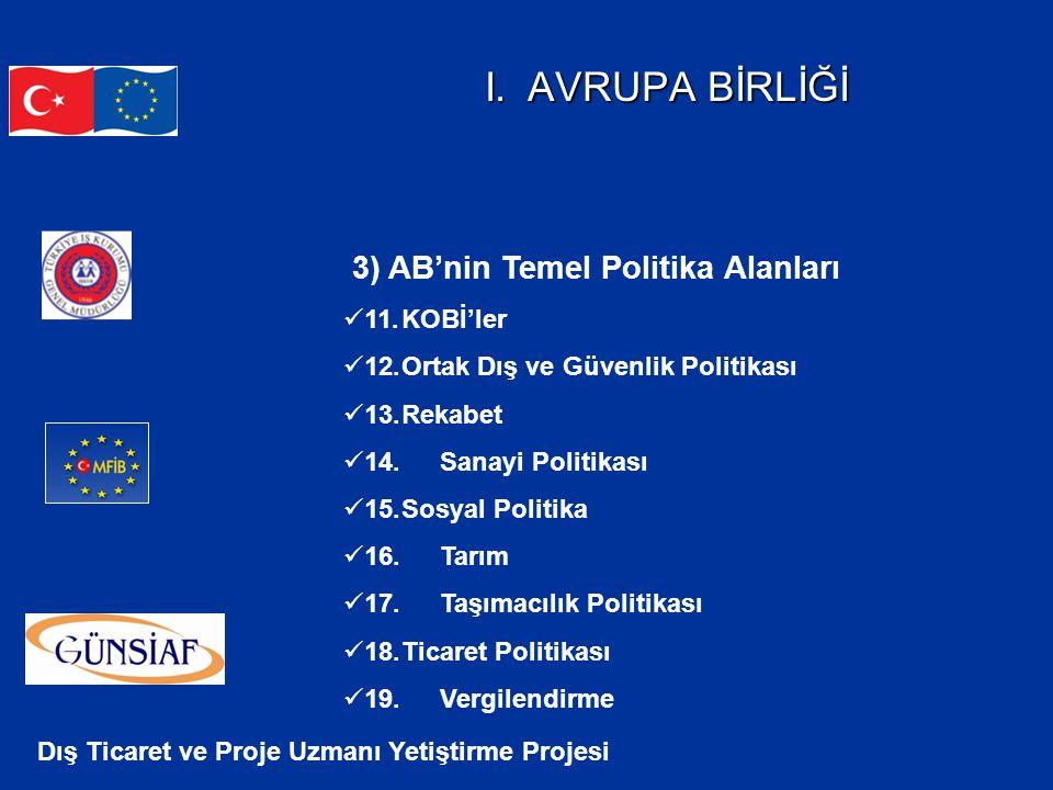 I. AVRUPA BİRLİĞİ 3) AB'nin Temel Politika Alanları 11. KOBİ'ler