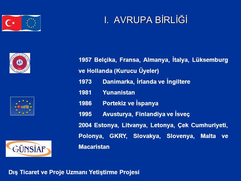 I. AVRUPA BİRLİĞİ 1957 Belçika, Fransa, Almanya, İtalya, Lüksemburg ve Hollanda (Kurucu Üyeler) 1973 Danimarka, İrlanda ve İngiltere.