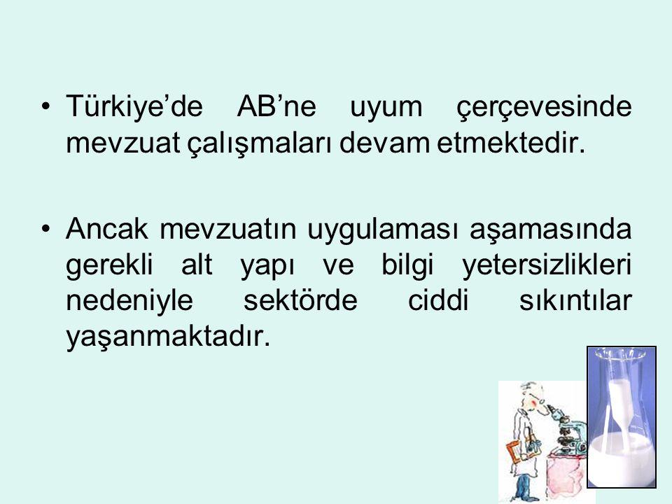 Türkiye'de AB'ne uyum çerçevesinde mevzuat çalışmaları devam etmektedir.