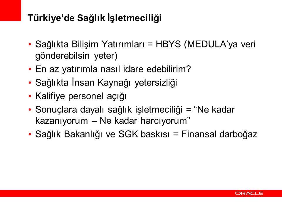 Türkiye'de Sağlık İşletmeciliği