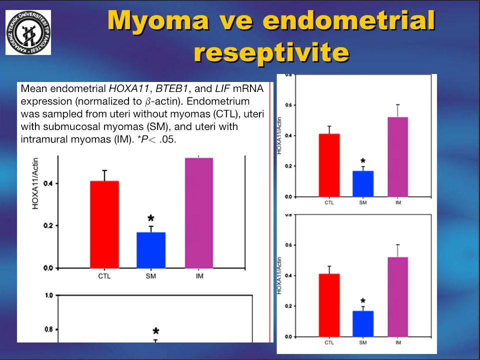Myoma ve endometrial reseptivite