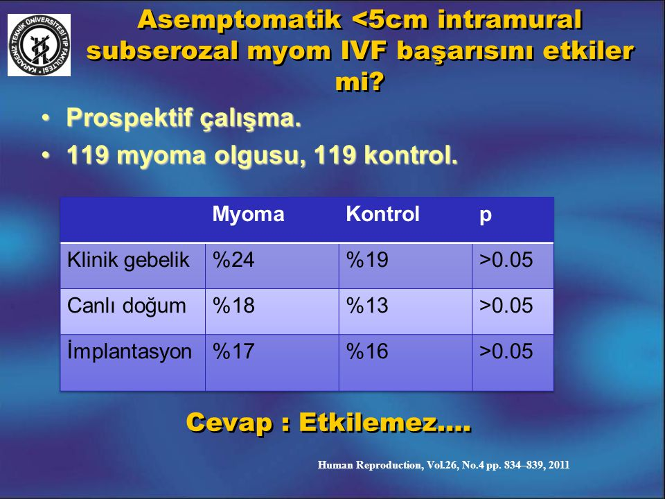 Asemptomatik <5cm intramural subserozal myom IVF başarısını etkiler mi