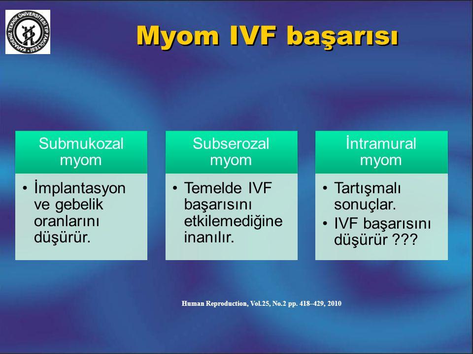 Myom IVF başarısı Submukozal myom