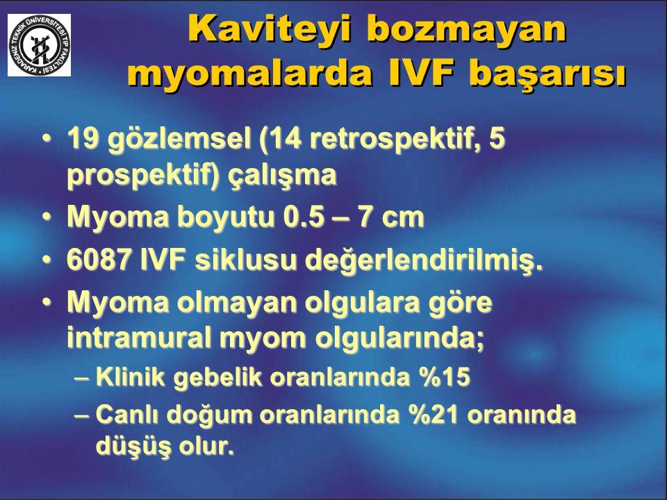 Kaviteyi bozmayan myomalarda IVF başarısı