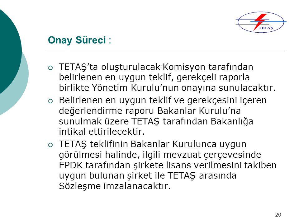 Onay Süreci :