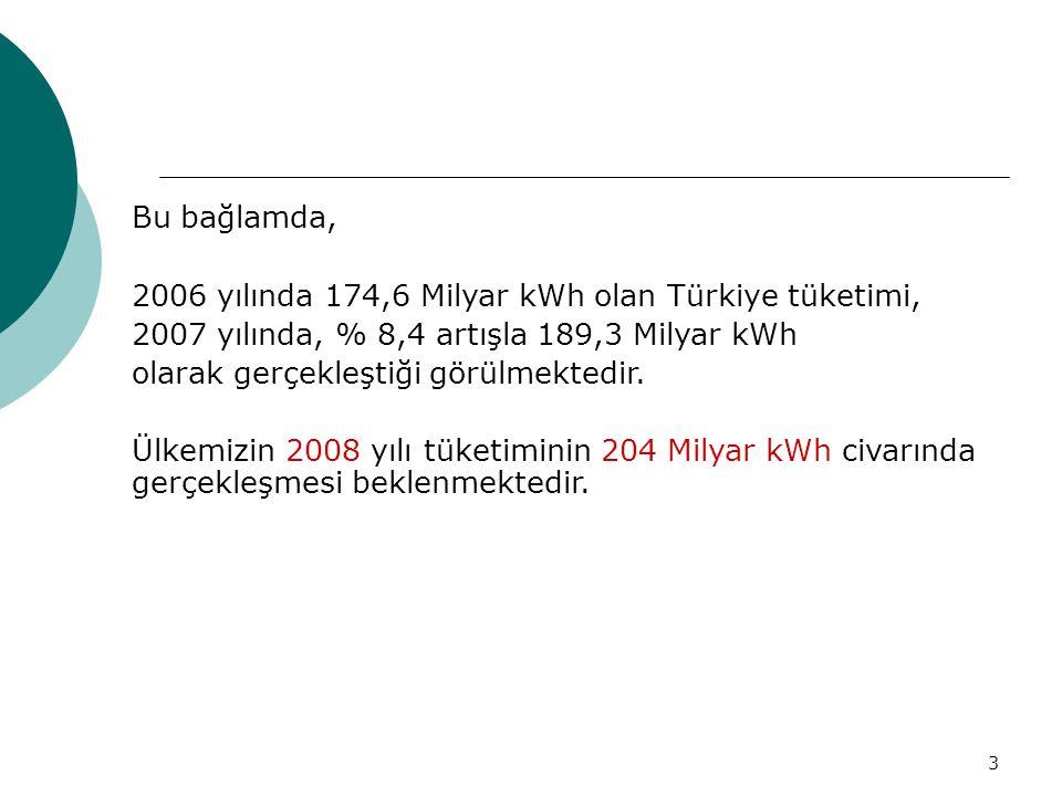 Bu bağlamda, 2006 yılında 174,6 Milyar kWh olan Türkiye tüketimi, 2007 yılında, % 8,4 artışla 189,3 Milyar kWh.