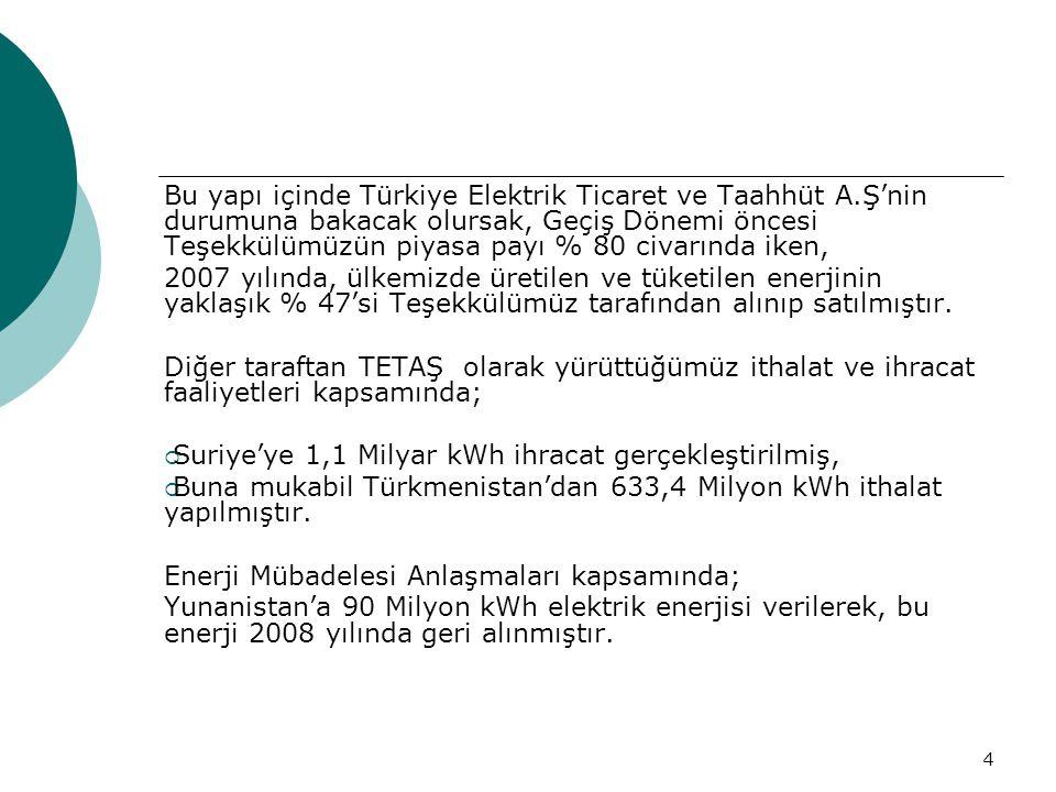 Bu yapı içinde Türkiye Elektrik Ticaret ve Taahhüt A