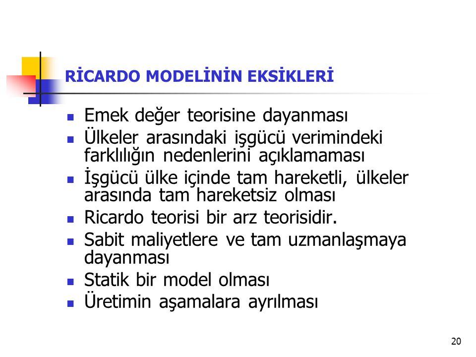 RİCARDO MODELİNİN EKSİKLERİ