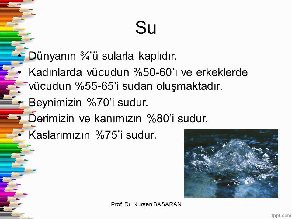 Su Dünyanın ¾'ü sularla kaplıdır.