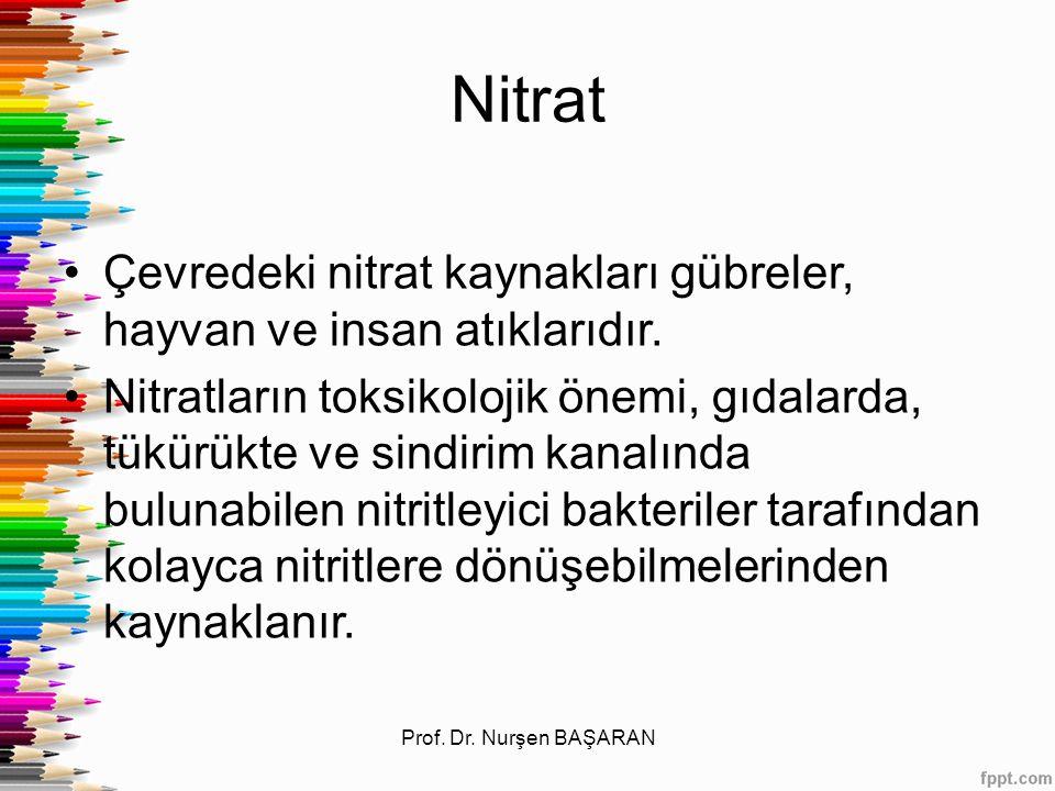 Nitrat Çevredeki nitrat kaynakları gübreler, hayvan ve insan atıklarıdır.