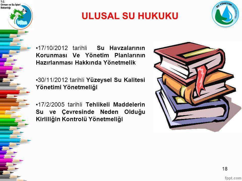 ULUSAL SU HUKUKU 17/10/2012 tarihli Su Havzalarının Korunması Ve Yönetim Planlarının Hazırlanması Hakkında Yönetmelik