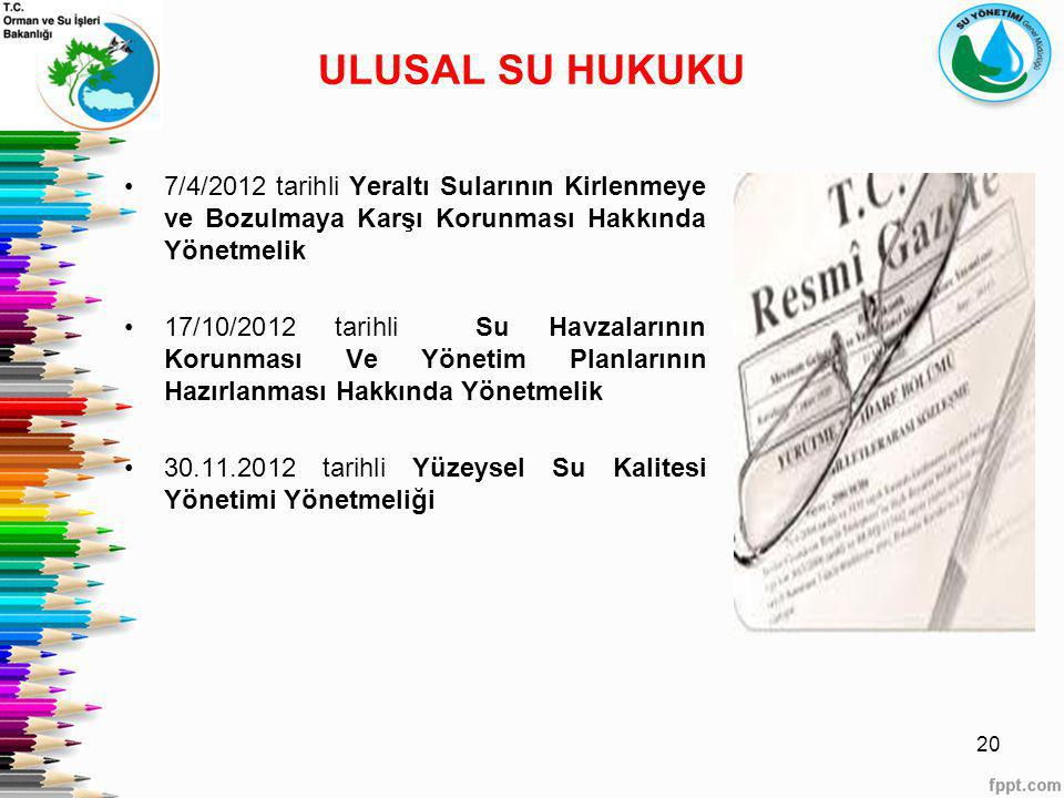 ULUSAL SU HUKUKU 7/4/2012 tarihli Yeraltı Sularının Kirlenmeye ve Bozulmaya Karşı Korunması Hakkında Yönetmelik