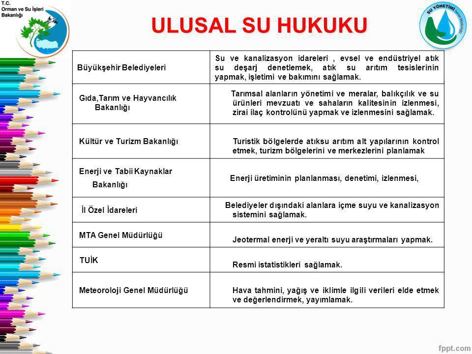 ULUSAL SU HUKUKU Büyükşehir Belediyeleri.