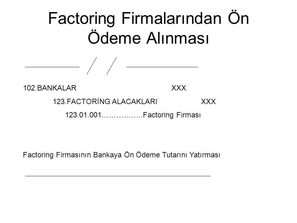 Factoring Firmalarından Ön Ödeme Alınması