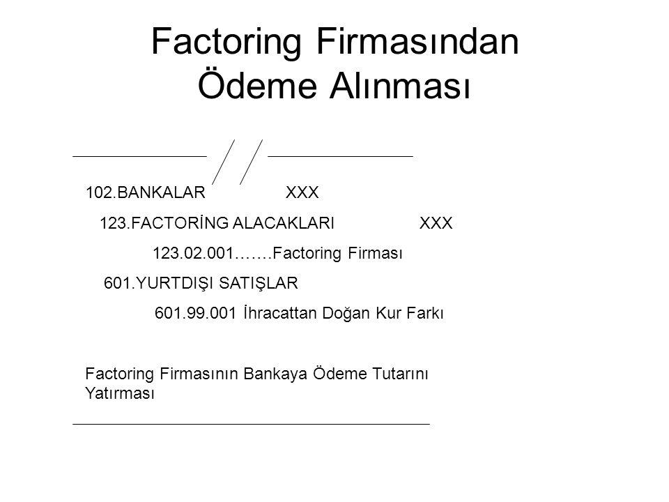 Factoring Firmasından Ödeme Alınması